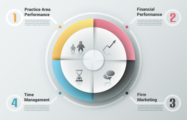 law-firm-analysis